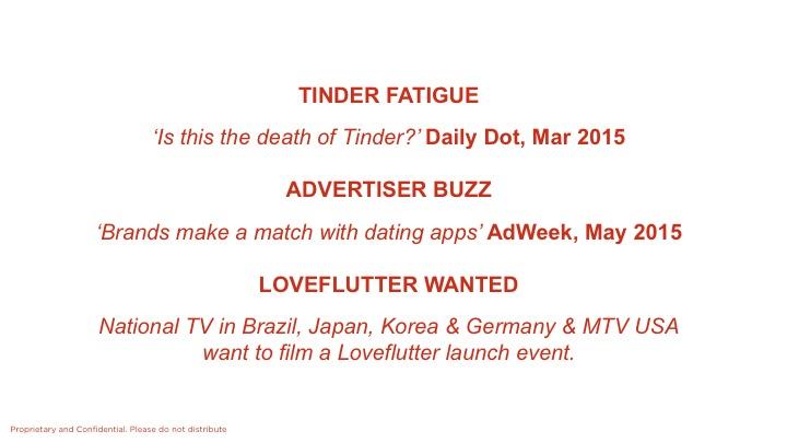 loveflutter speed dating seznamka příjmů