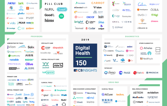 The digital health startups redefining the healthcare industry