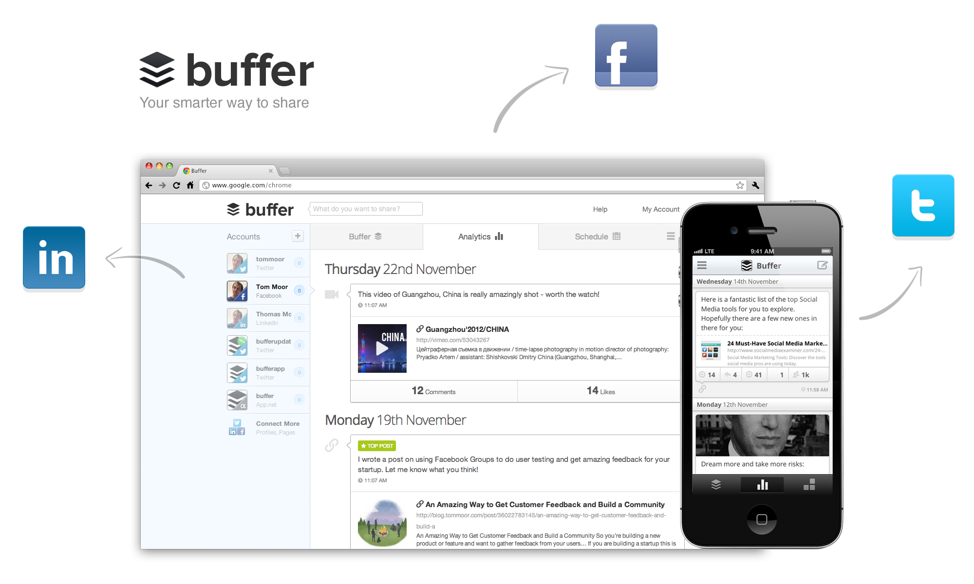 Image result for buffer