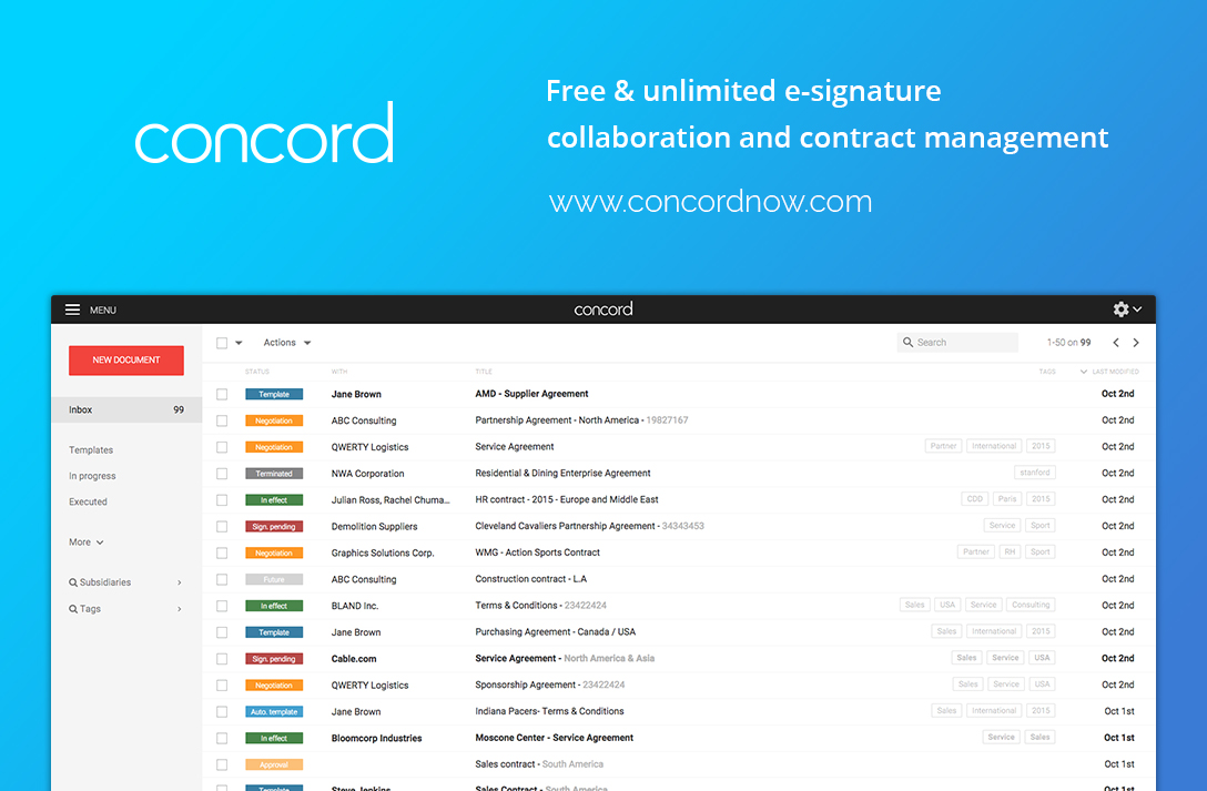 Concord Careers Funding And Management Team Angellist