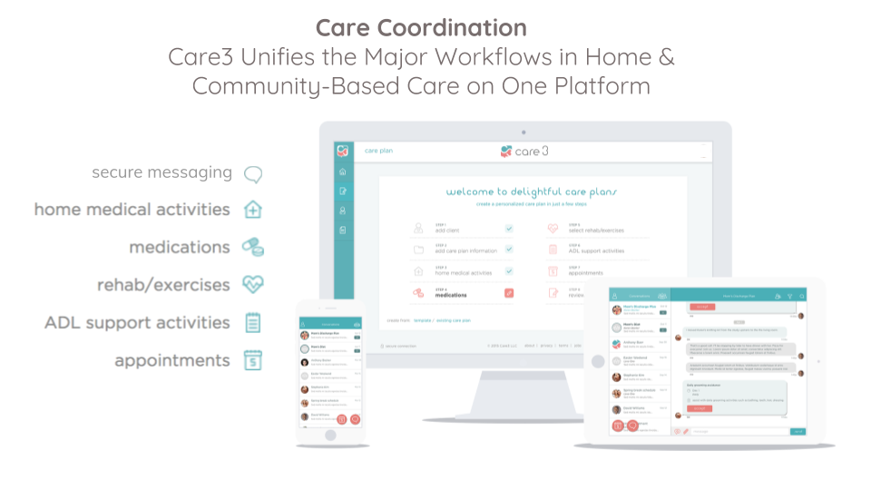 Sr. Full Stack Engineer Job at Care3 - AngelList Adl Home Care Plan Html on ans home care, als home care, abc home care, aps home care, ace home care, adv home care,
