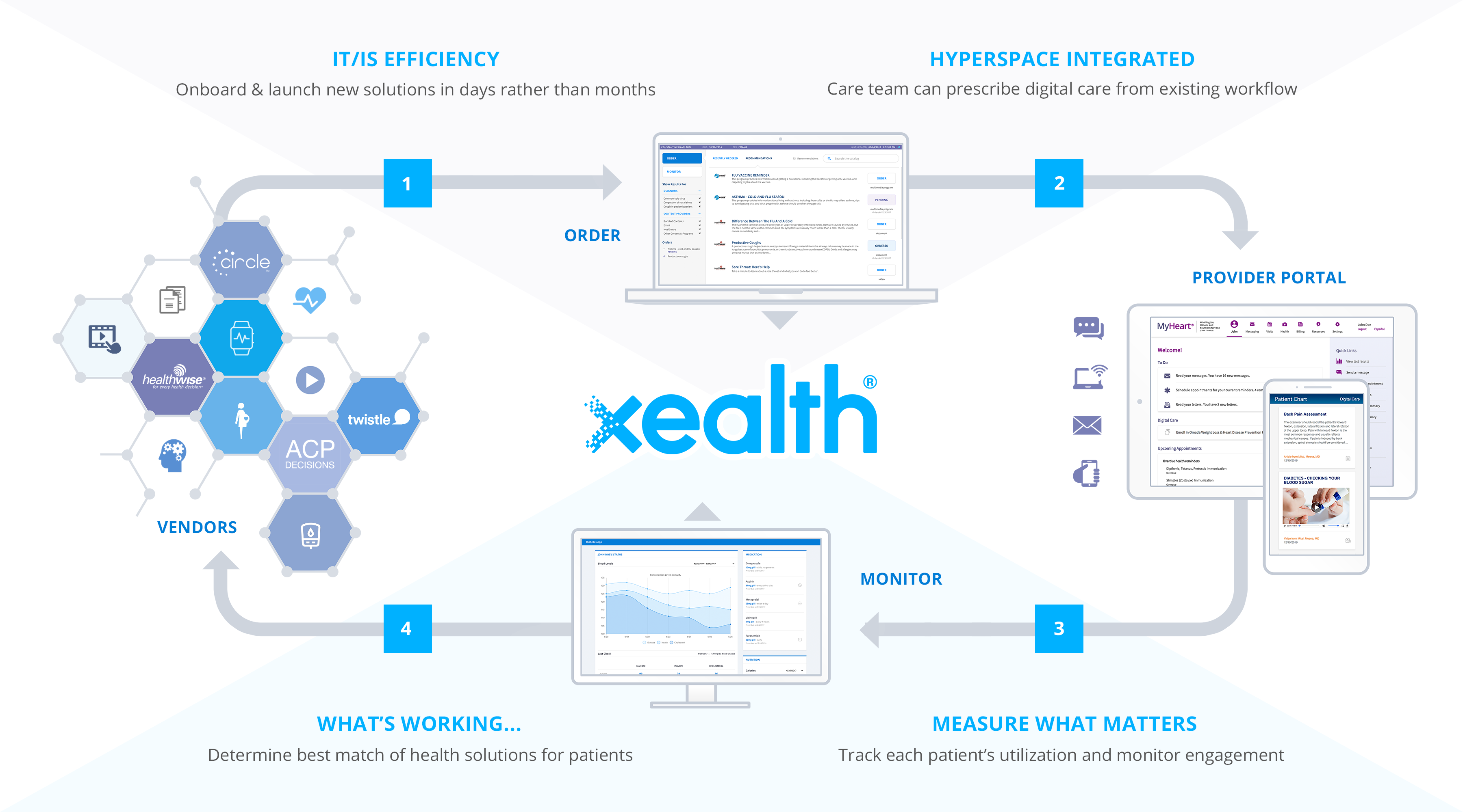 Epic Solutions Architect Job at Xealth | AngelList