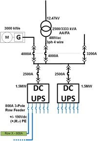 Power Quality Glossary additionally Product8 further Cabling  ponents Marking Systems additionally Services in addition Aws amazon. on ups systems for data centers