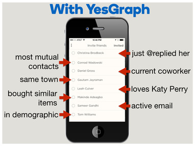 YesGraph Jobs: Screenshot