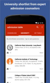 Admission Table Jobs: Screenshot