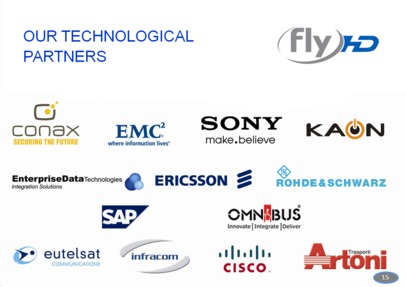 FLY HD Careers, Funding, and Management Team | AngelList