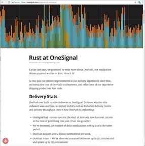 OneSignal Jobs: Screenshot